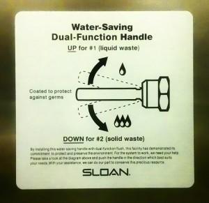 Dual Flush Toilet Placard