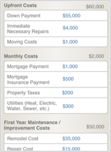 Cost detail screen